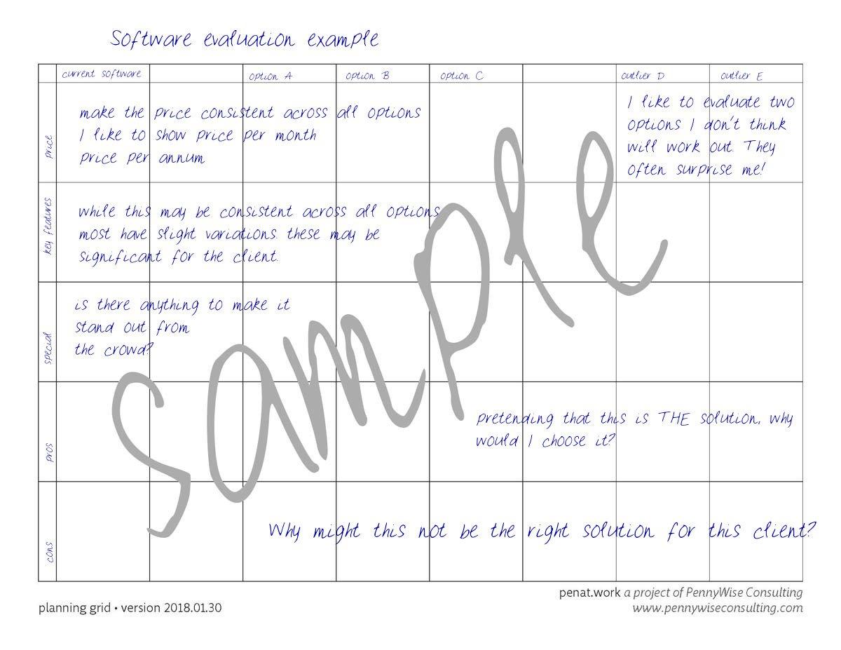 planning grid sample for software evaluation
