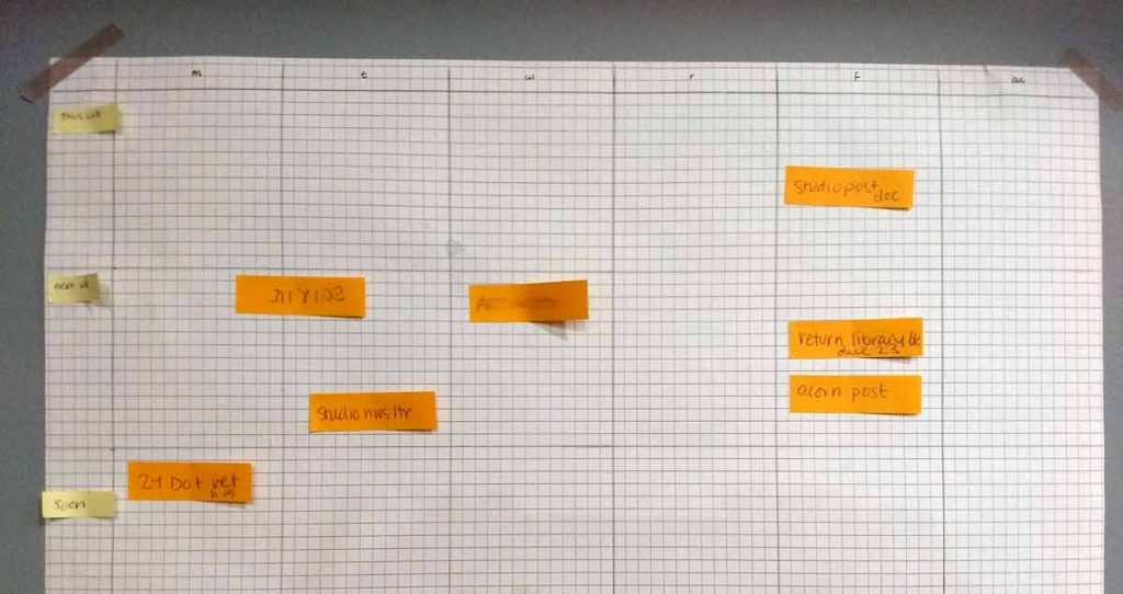 """hand drawn planning grid. The columns are for the days of the week, and the three rows are """"this week"""", """"next week"""", and """"soon"""". sticky notes show some appointments and projects."""